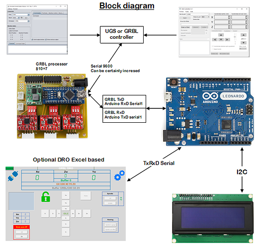 Display grbl info on lcd inventables community forum