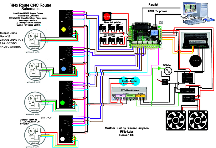 arduino motor shield schematic with 33068 on B Robot Mounting Instructions further Recycler Lecteurs Dvd Mini Traceur Cnc Plotter Arduino further Fritzing Part WeMos D1 Mini Shields besides Using A 3x4 Keypad furthermore Datasheets Pin Outs.