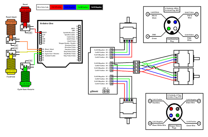 confused about wiring assembly inventables community forum tb6560 wiring diagram