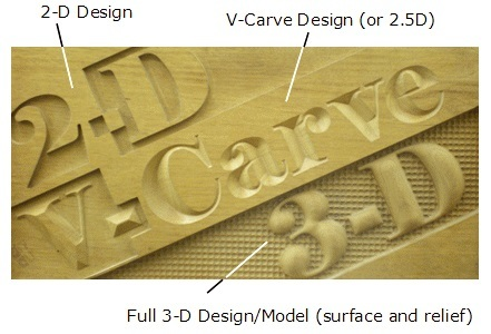 Help with 3d carving projects inventables community forum for Project 5d