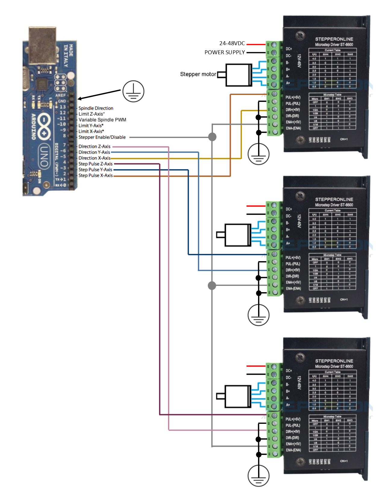 079300840cd92ad62e5853e4d39ce5dcca1c9e06 grbl wiring diagram arduino cnc shield wiring \u2022 wiring diagrams  at gsmx.co
