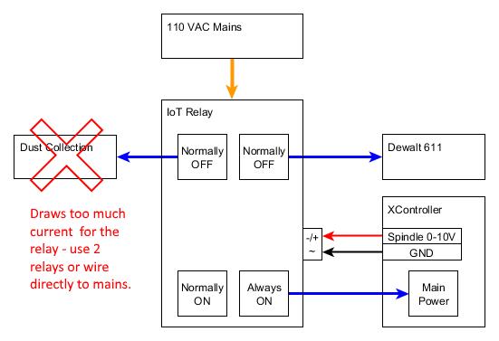 [DIAGRAM_5LK]  IOT Relay Wiring Diagram - Upgrades - Inventables Community Forum   Dewalt Wiring Diagram      Inventables Community Forum