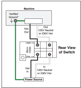 e stop wiring and placement x carve inventables community forum black and white wires from your 100v source to one side line and then run a new black and white to the outlet from the other side load of the switch