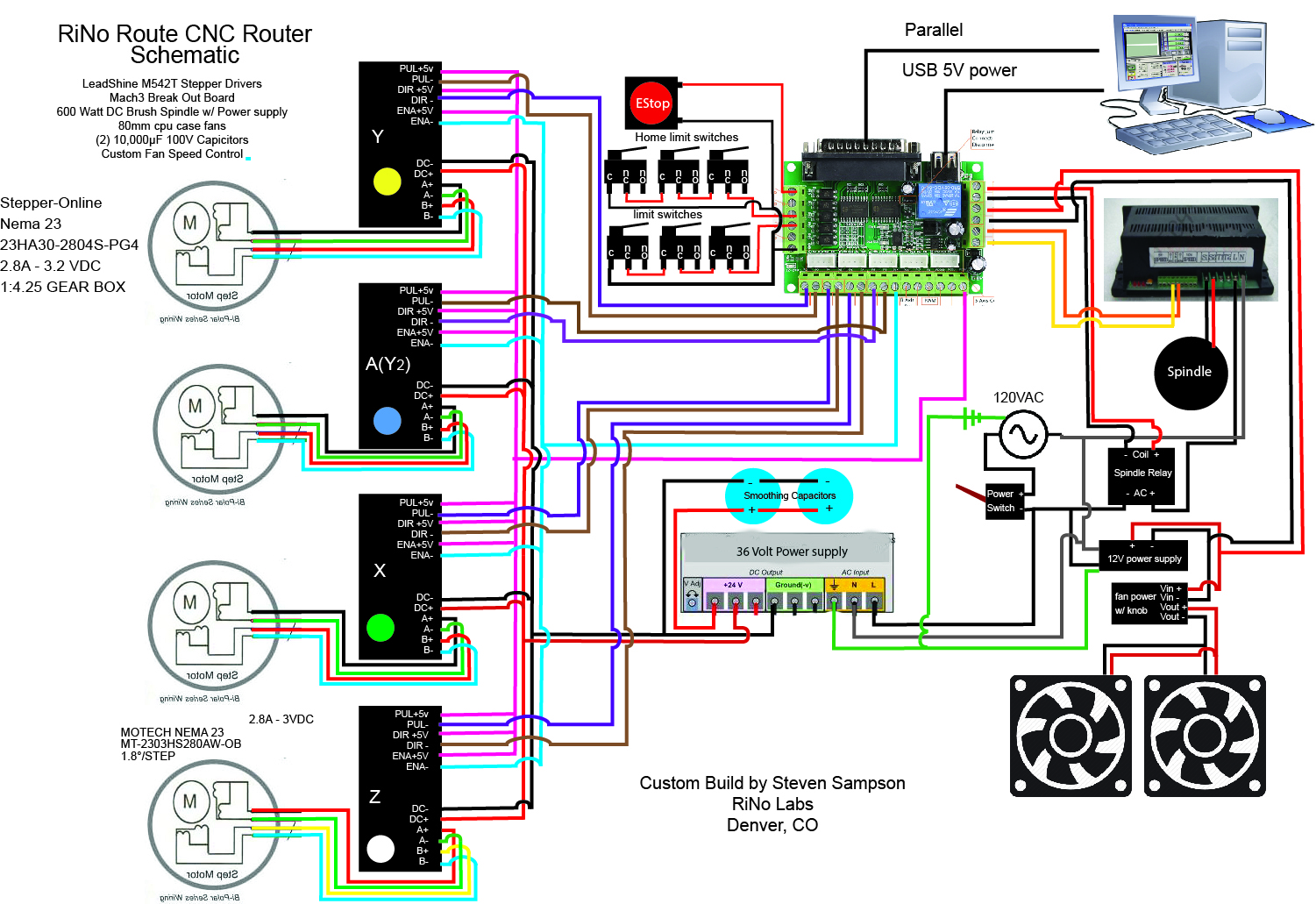 Gecko G540 Wiring Diagram from discuss-assets.s3.amazonaws.com